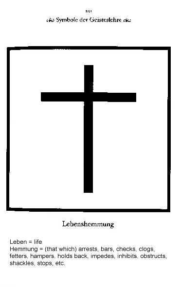 Christianity=Lebenshemmung