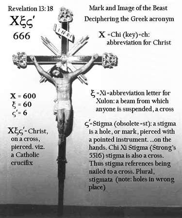 wahrheit religion fake